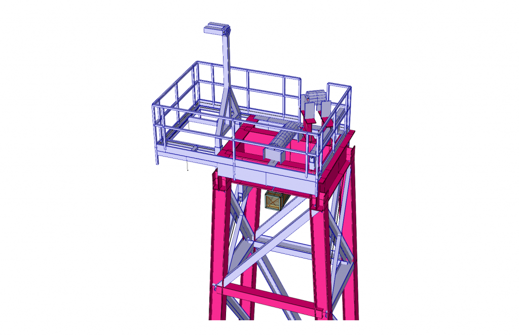 Offshore Structural Analysis