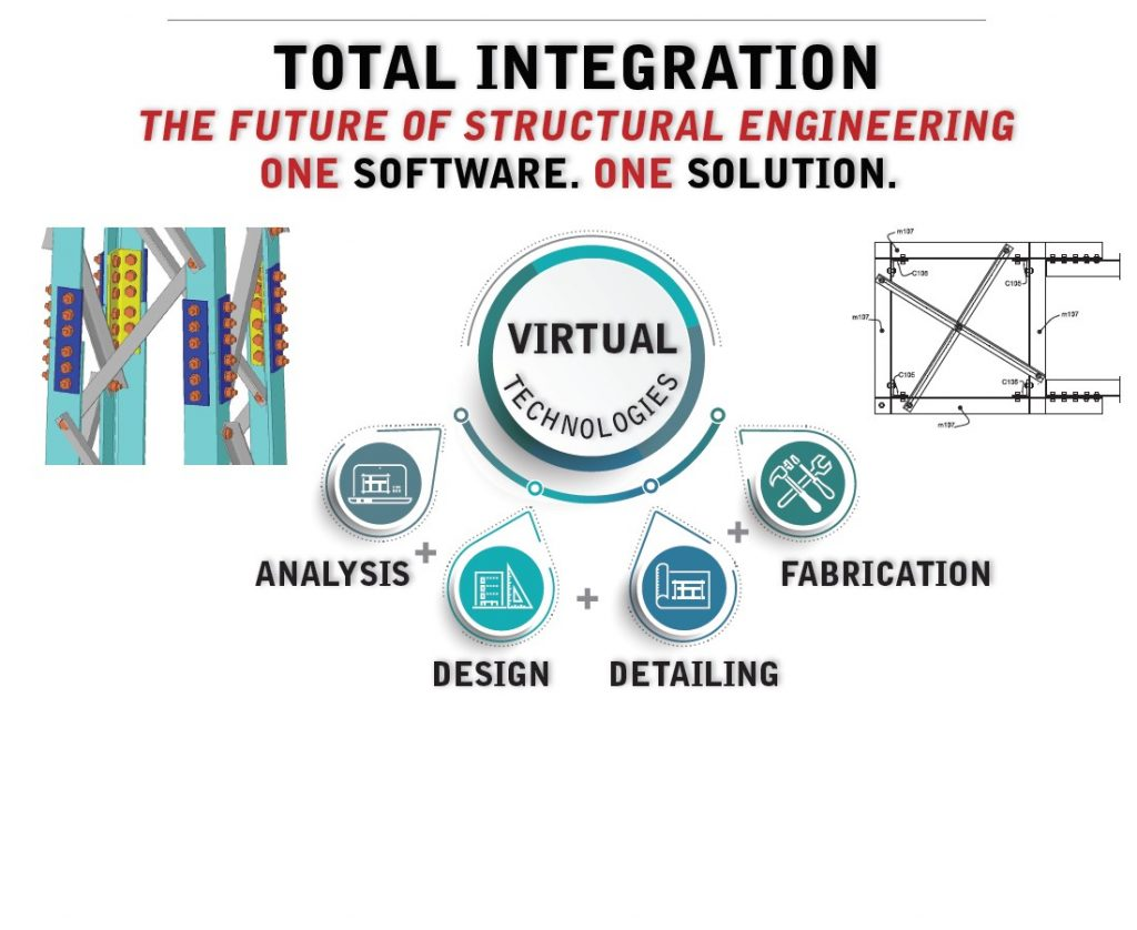 STRUCTURAL SOFTWARE_VIRTUAL TECHNOLOGIES